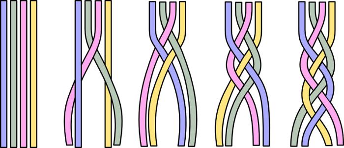 cách tết tóc 4 sợi
