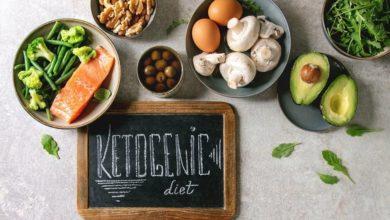 Photo of Giảm cân keto- xu hướng ăn giảm cân được ưa chuộng nhất hiện nay
