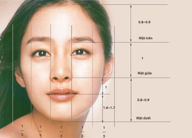Mặt dài là gương mặt có tỉ lệ chiều dài gấp đôi chiều ngang